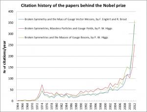 Higgs-Nobel-plot-revised-final